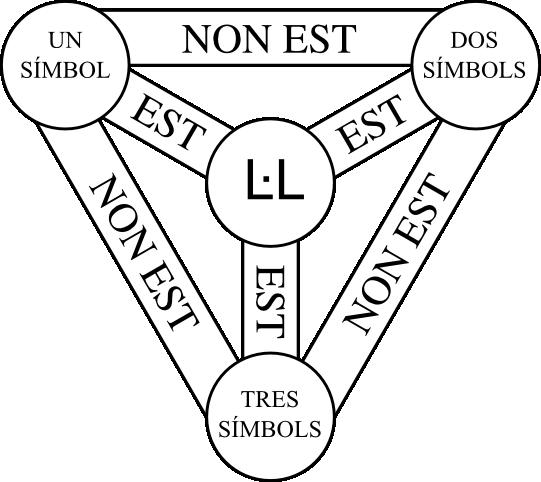 La santíssima trinitat geminada